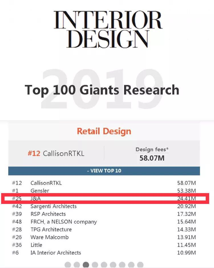 J&A 2019 Commercial Design Ranks 3rd in the World
